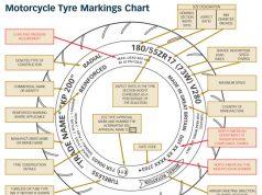 4s_motorcycle_tyre_tire_markings_zps1e942b02