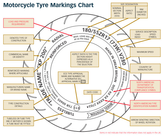 4s_motorcycle_tyre_tire_markings_zps1e942b02