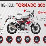 Benelli-Tornado-302-4
