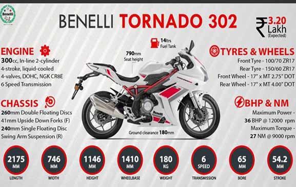 2016-Benelli-Tornado-302