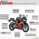 New-Hero-HX250R-Highlights