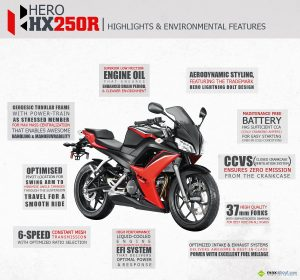 New-Hero-HX250R-Highlights