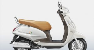 Suzuki Motorcycle India
