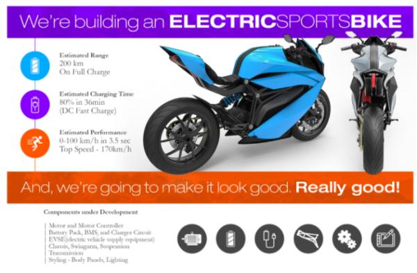 Emflux e-sportbike