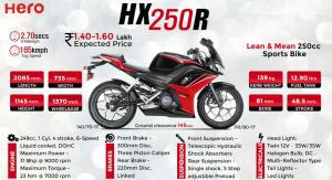 Hero HX250R Shelved