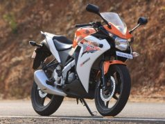 2018 Honda CBR150R