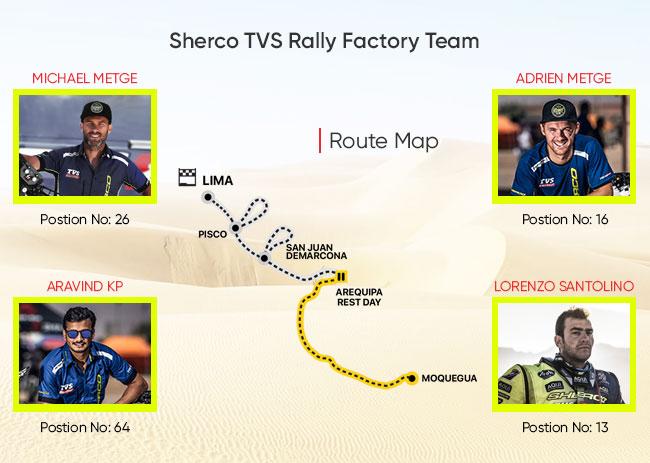 Sherco TVS motorcycle diaries