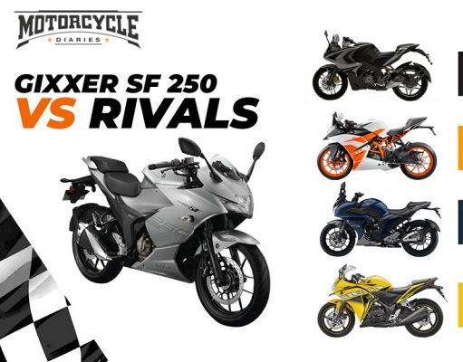 suzuki gixxer sf250 vs rivals motorcyclediaries