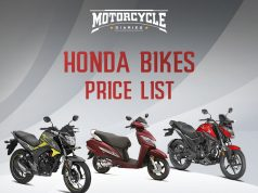 Honda Bikes Price List Motorcyclediaries